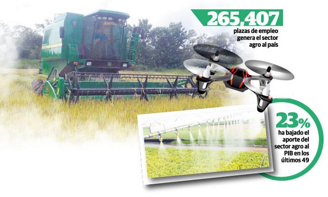 El futuro del agro en Panamá depende de la implementación de tecnologías