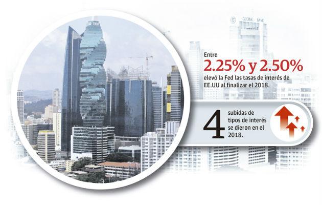 Bancos podrían subir tasas de los préstamos este 2019