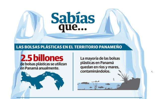 Panamá será un nuevo país sin bolsas plásticas, desde hoy no deje la suya en casa