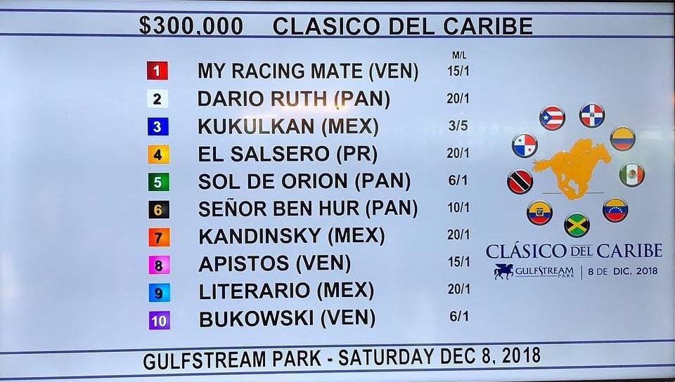 Resultado del sorteo de carriles del clásico Internacional del Caribe.