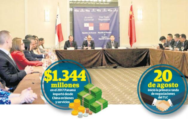 Panamá no tiene objetivos claros en Tratado de Libre Comercio con China