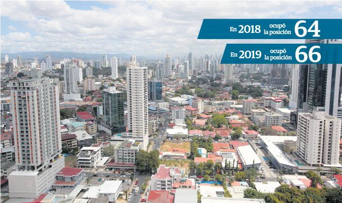 Panamá no logra mejorar en algunos aspectos de competitividad