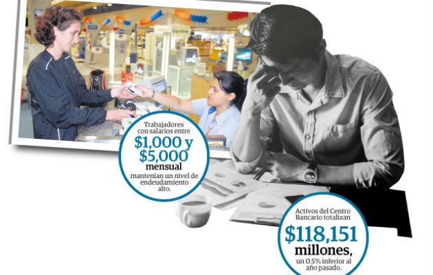 Panameños están llegando al límite de endeudamiento