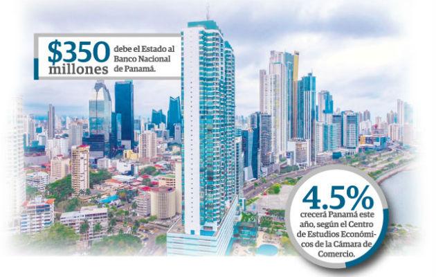 Laurentino Cortizo tiene tres caminos para impulsar la economía