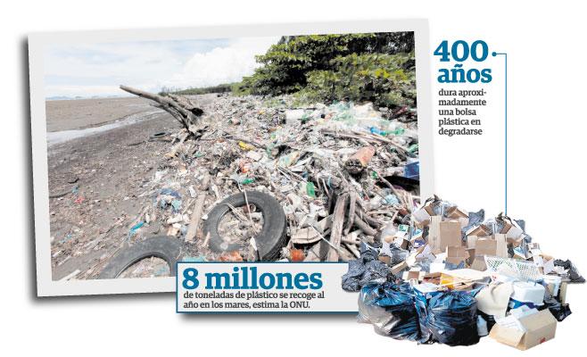 Comercios, a la expectativa por eliminación de bolsas plásticas