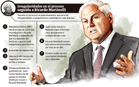 Tribunal fallará caso lleno de violaciones contra Ricardo Martinelli
