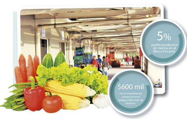 Mudanza a Merca Panamá debe  beneficiar  a clientes
