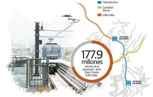 Corrupción rodea refrendo de extensión del metro 1