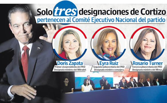 Gabinete de Laurentino Cortizo, ajeno al Consejo Ejecutivo Nacional del PRD