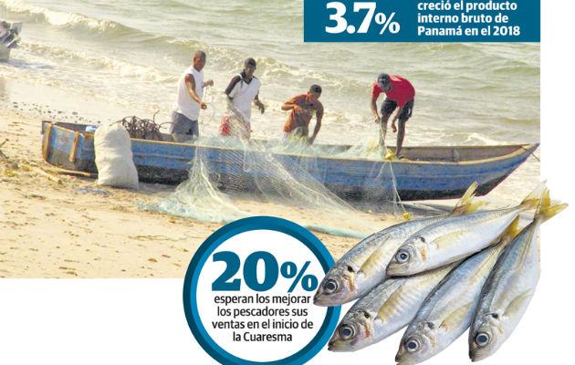 Ventas del sector pesquero disminuyen un 50 por ciento