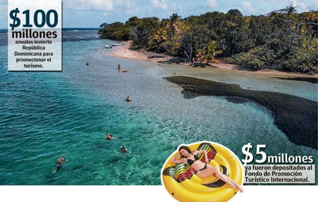 Panamá debería medirse con países potenciales que invierten entre $50 y $100 millones en la promoción para atraer a más visitantes.