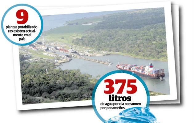 Mal uso del agua afectaría el desarrollo económico