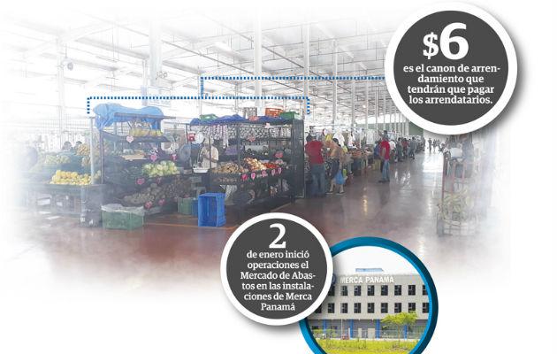 Ventas al detal suben 30 por ciento en Merca Panamá