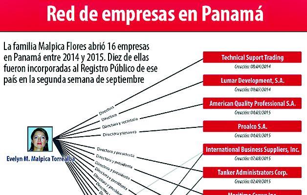 Sobrino de Maduro fundó empresas en gestión Varela