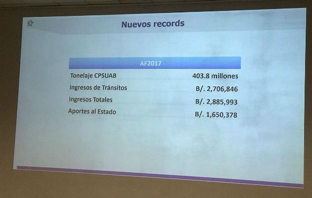 Canal de Panamá ha aportado $13 mil 330 millones en 18 años