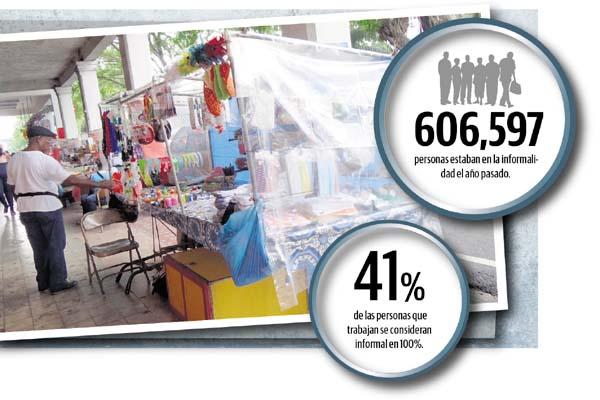 Desaceleración económica aumenta la informalidad en el país