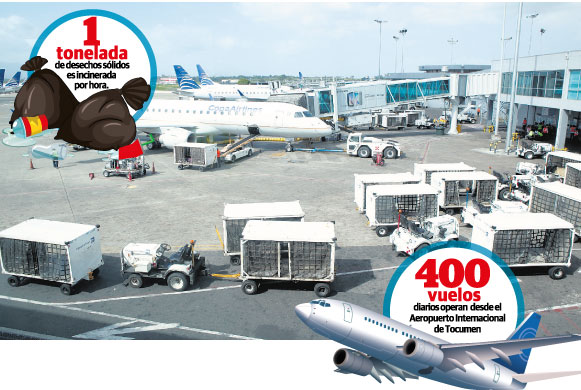 Confirman fallas en nuevo incinerador del Aeropuerto de Tocumen