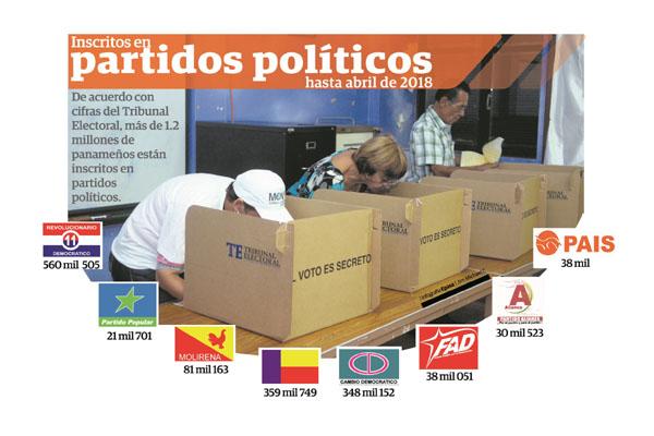 Tres partidos nuevos optarían por alianzas