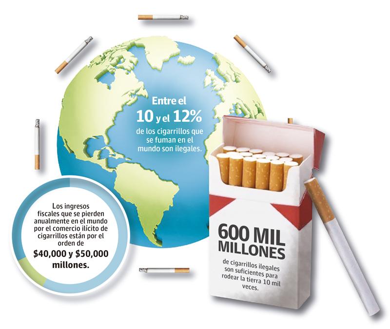 El 75 por ciento del mercado nacional de los cigarrillos es ilícito