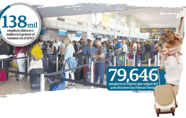 Aumenta movimiento de pasajeros en el Aeropuerto Internacional de Tocumen en fiestas patrias
