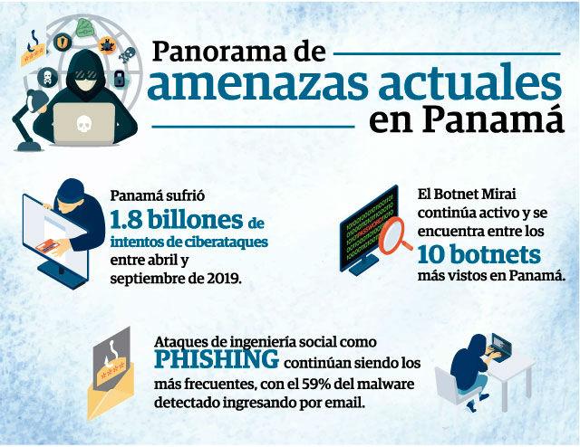 La industria financiera del país atrae a cibercriminales