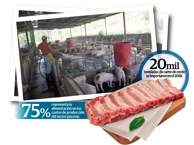 Decaen algunos sectores que ofrecen proteína cárnica a los consumidores