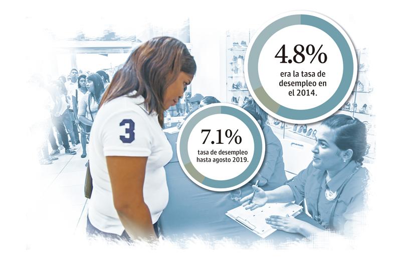 Gobierno busca generar 275 mil empleos en 5 años