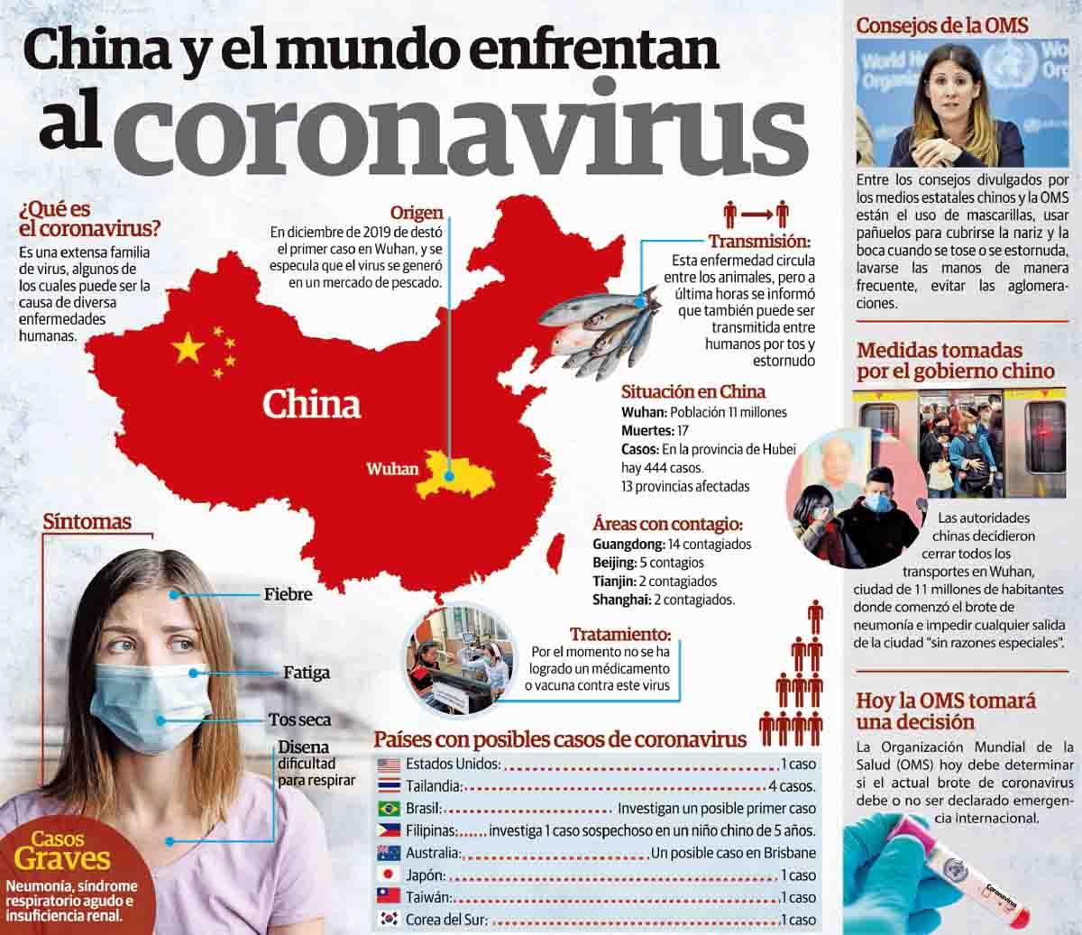 coronavirus america latina