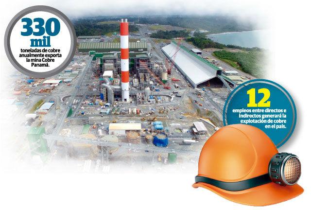 Sector minero, la clave del crecimiento económico