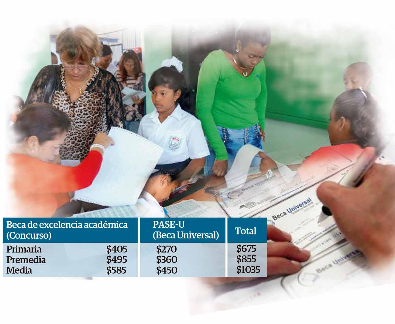 Estudiantes podrían recibir del Ifarhu entre $675 y $1,035 anuales