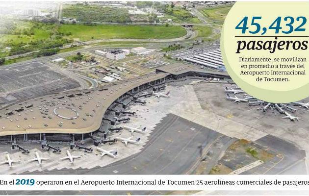 Alerta mundial no baja flujo de viajeros por el Aeropuerto Internacional de Tocumen