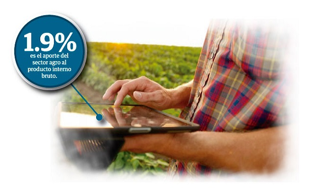 Nuevas tecnologías reemplazarían los subsidios en el sector agropecuario