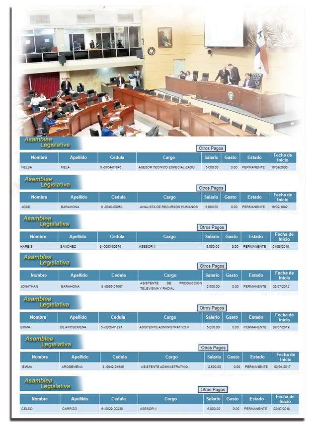 Asamblea Nacional aumenta salarios hasta $5,000
