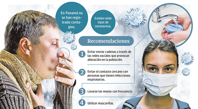 Panamá monitorea a las personas procedentes de Corea del Sur e Italia por coronavirus