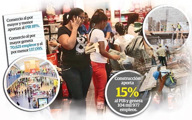 312 mil empleos en riesgo, solo en construcción y comercio
