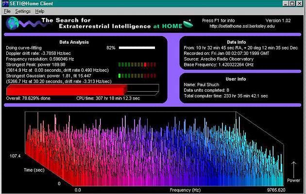 El protector de pantalla seti@home, lanzado en 1999, hacía cálculos mientras las computadoras estaban inactivas.