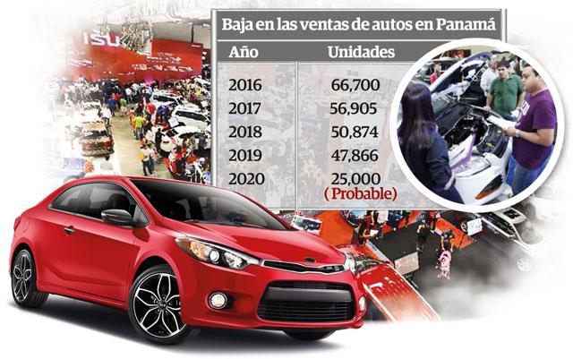 Ventas de autos caerían a 25 mil unidades este año