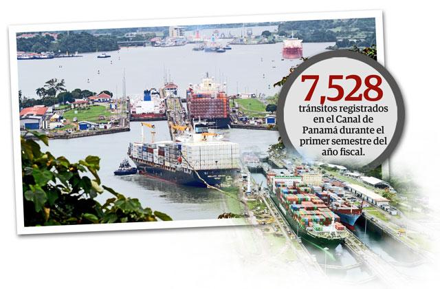 Canal de Panamá solo ha perdido un tránsito diario