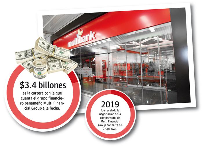 Grupo Aval pagará un 39% menos por Multibank