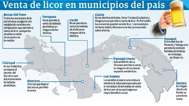 Alcaldes santeños piden medidas de apertura que traigan beneficio social