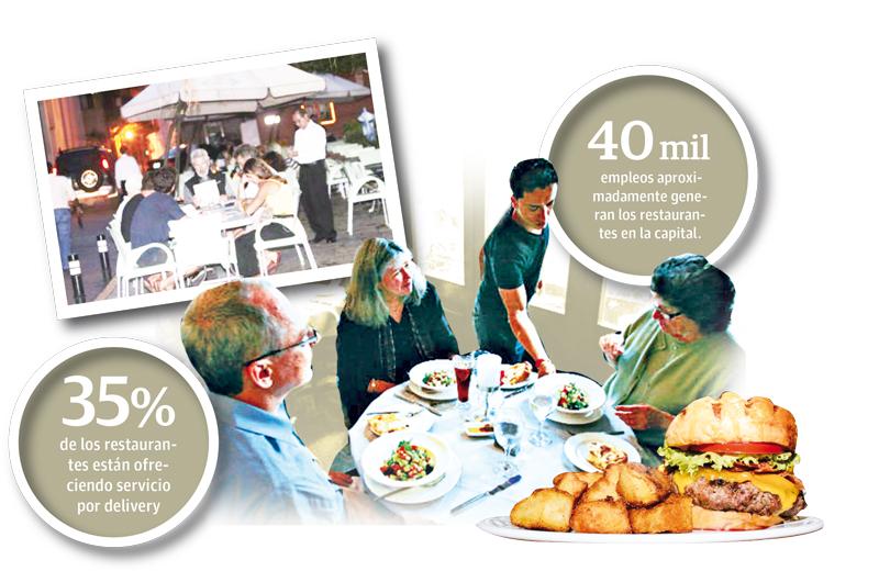 Restaurantes proponen limitantes para poder reabrir