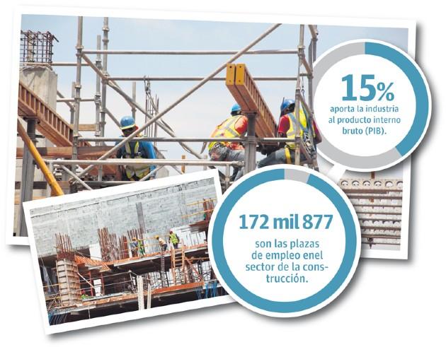Sector de la construcción pierde $30 millones a diario