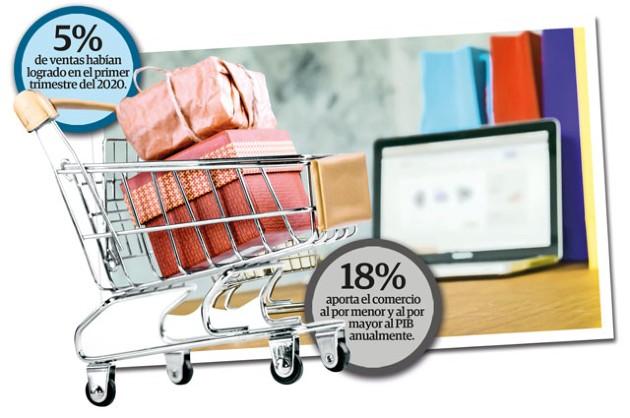 Ventas en línea no llenan las expectativas de los comerciantes
