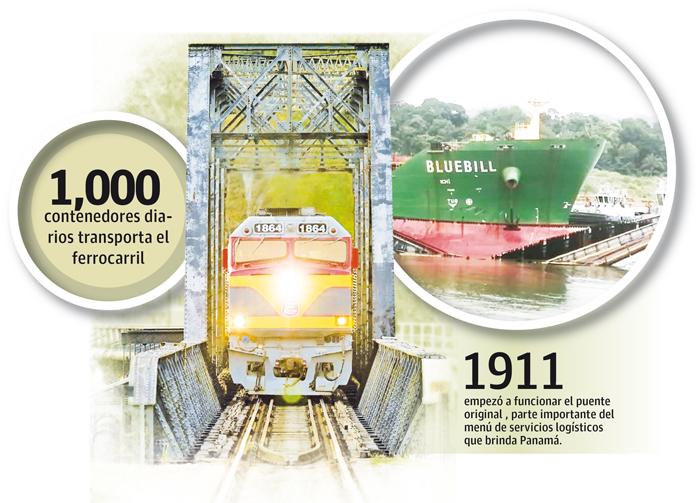 Transporte terrestre movilizará la carga del ferrocarril
