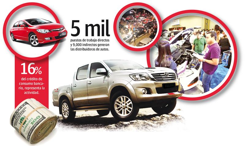 Distribuidores de autos en apuros, tienen 20 mil unidades en inventario