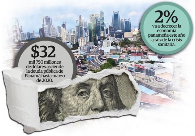 Impacto del Covid-19 sería de $13 mil millones en Panamá