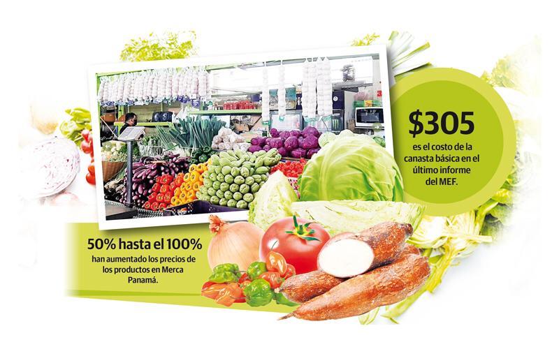 Cebolla, repollo y brocoli, los productos con más alza en el precio