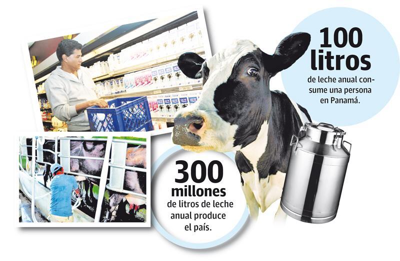 Los productores afirman que pueden cubrir la demanda interna.