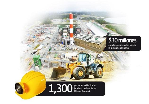 Exportación de cobre podría llegar a los $1,200 millones este 2020