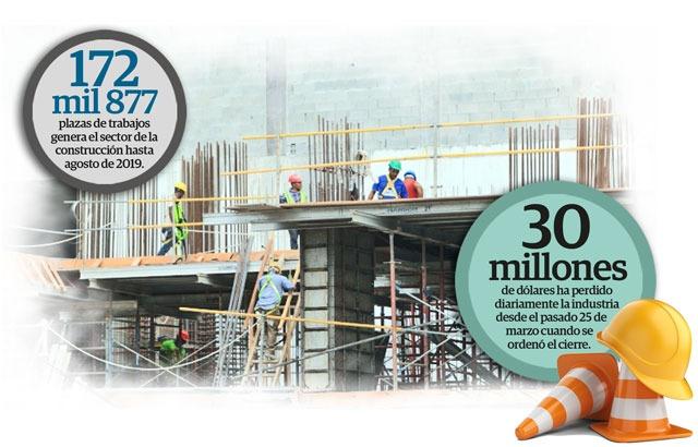 Construcción solo incorporará 10 mil trabajadores en la reapertura